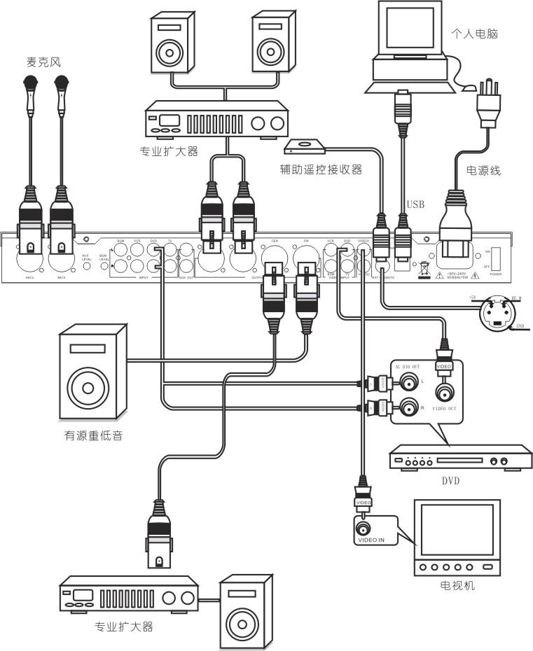 KV-9专业数字卡拉OK处理器是采用全数字YAMAHA DSP算法及系统调试,是优美的声音效果和简单直观的调试方式的人性化结合KV-9专业数字卡拉OK处理器是采用全数字YAMAHA DSP算法及系统调试,是优美的声音效果和简单直观的调试方式的人性化结合,KV-9数字处理器还可以针对不同的需求,对音乐或是人声上某个特定的频点进行修饰,在任何情况下都可以达到理想的效果。采用高性能的YAMAHA 32位DSP及优秀的24bit/192KHz的AD/DA,高达96KHz采样频率,声音还原真实,细腻。多种专业参